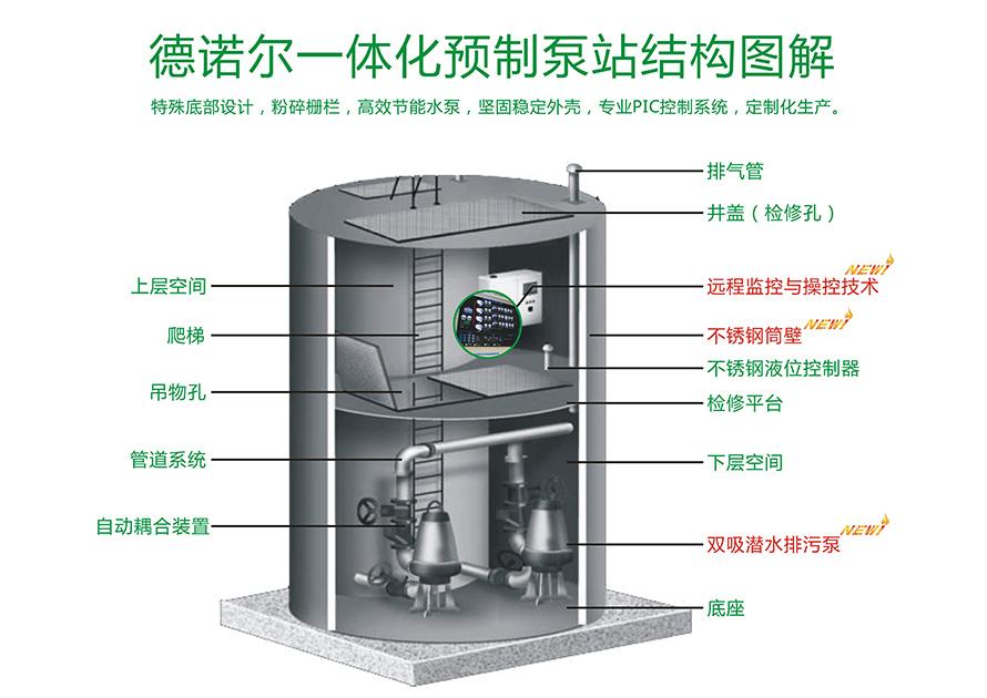 一体化预制泵站结构图